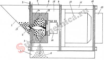 Принципиальная схема Супер-мельницы